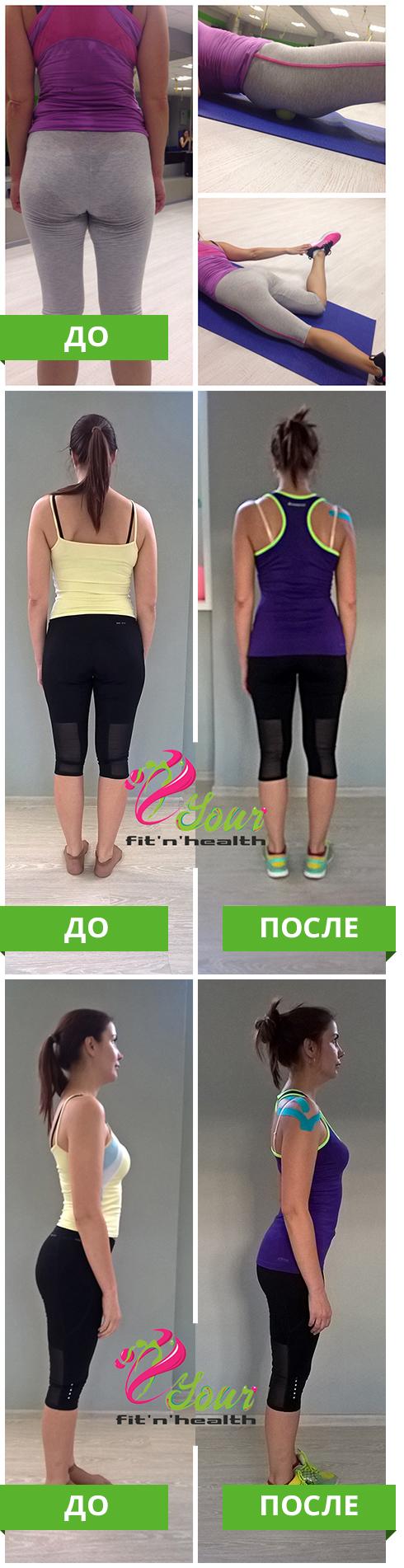 Фитнес - тестирование результаты